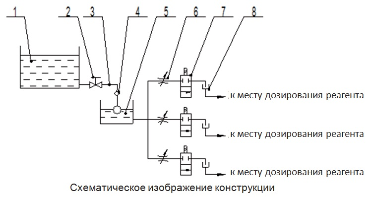 Cifrovoy_dozator_shema